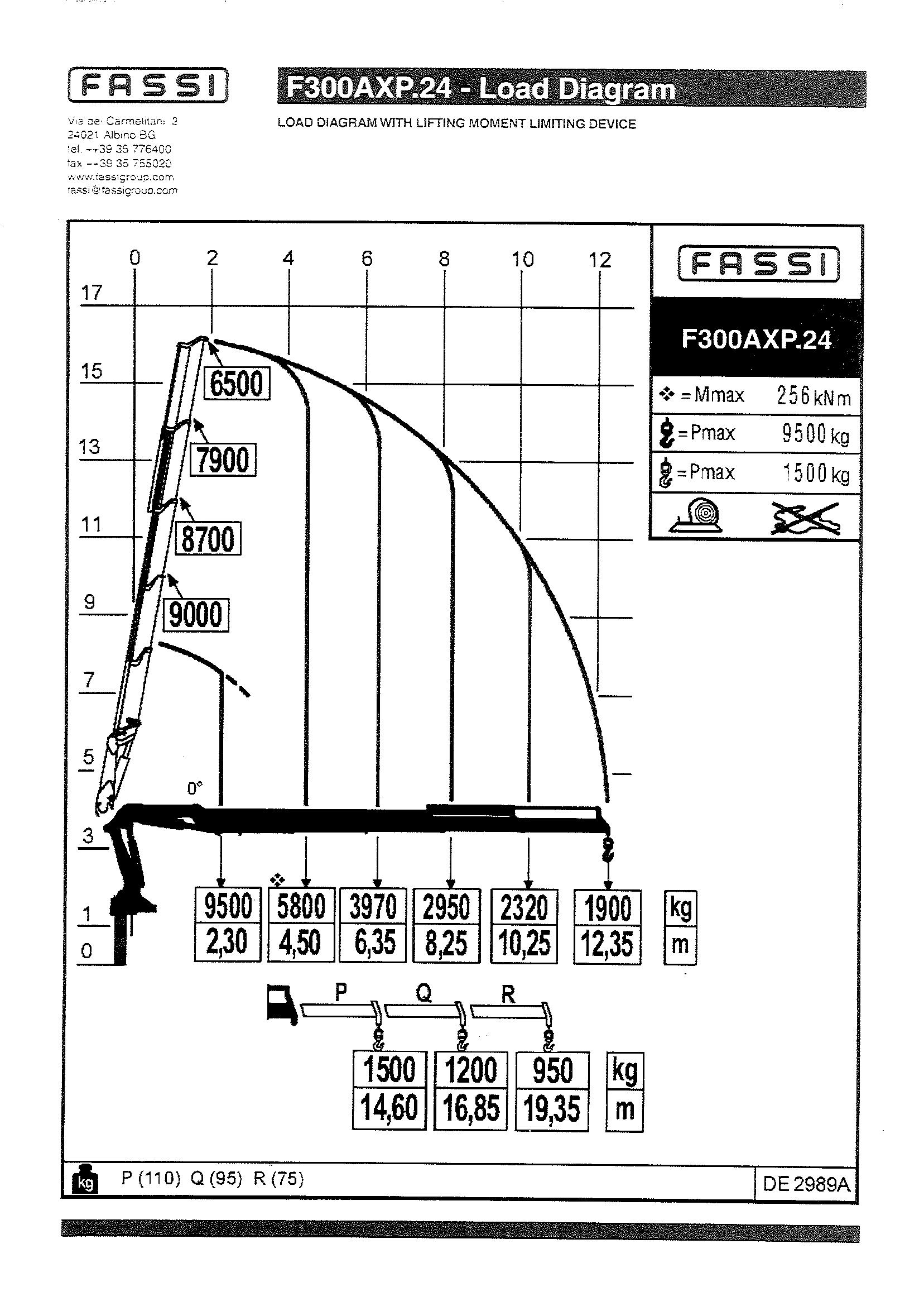 Technical Details  U2013 Webster Miller